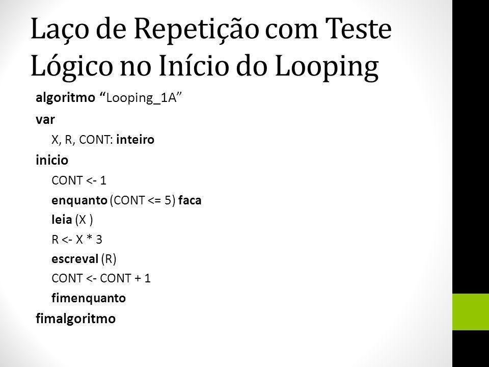 algoritmo Looping_1A var X, R, CONT: inteiro inicio CONT <- 1 enquanto (CONT <= 5) faca leia (X ) R <- X * 3 escreval (R) CONT <- CONT + 1 fimenquanto
