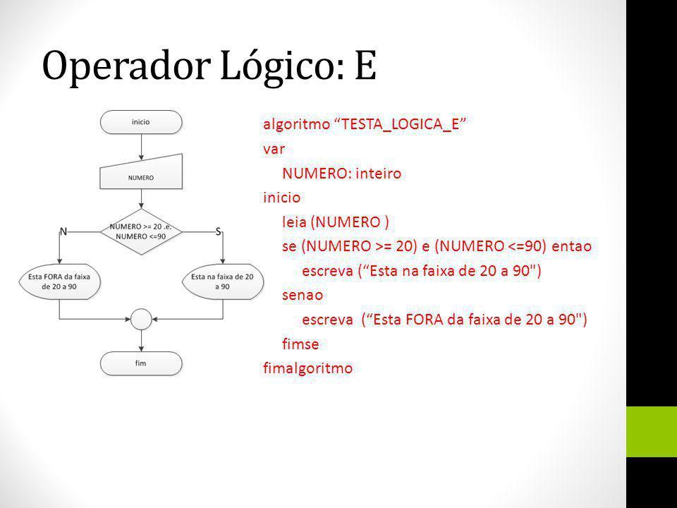 Operador Lógico: E algoritmo TESTA_LOGICA_E var NUMERO: inteiro inicio leia (NUMERO ) se (NUMERO >= 20) e (NUMERO <=90) entao escreva (Esta na faixa d