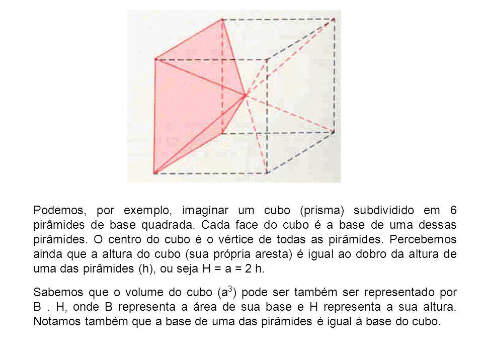 Podemos, por exemplo, imaginar um cubo (prisma) subdividido em 6 pirâmides de base quadrada. Cada face do cubo é a base de uma dessas pirâmides. O cen