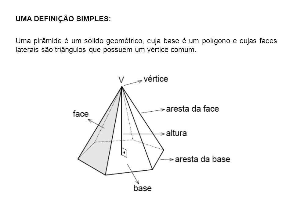 UMA DEFINIÇÃO SIMPLES: Uma pirâmide é um sólido geométrico, cuja base é um polígono e cujas faces laterais são triângulos que possuem um vértice comum.