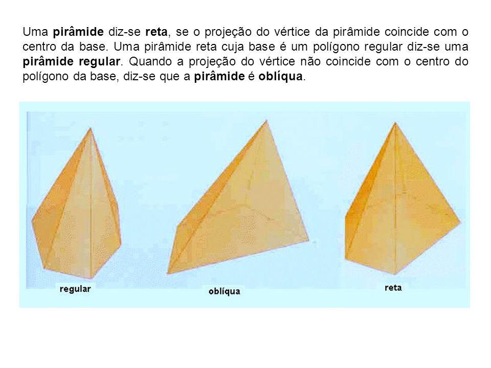 Uma pirâmide diz-se reta, se o projeção do vértice da pirâmide coincide com o centro da base. Uma pirâmide reta cuja base é um polígono regular diz-se
