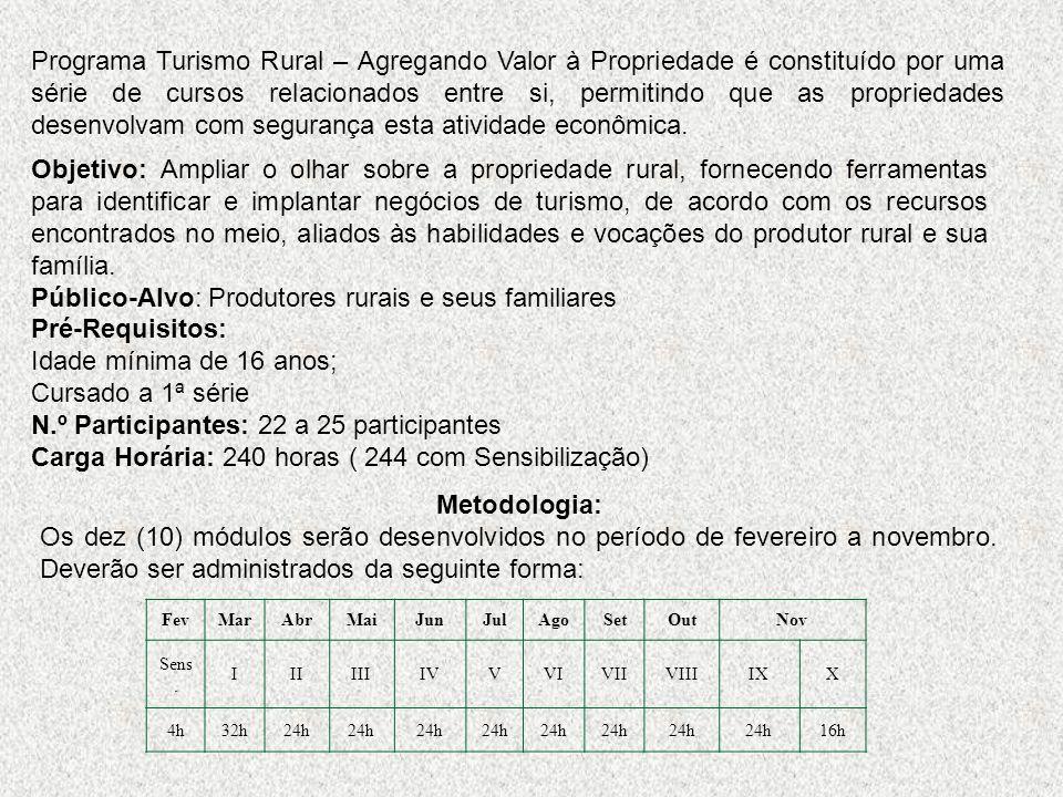 Módulo 1 - Oportunidades de Empreendimentos Módulo 1 - Suplemento - Legislação e Turismo Rural Módulo 1 - Suplemento - Roteiro de Inventário Turístico Módulo 2 - Identidade e Cultura Módulo 3 - Gestão de Empreendimentos Módulo 4 - Ponto de Venda de Produtos Módulo 5 - Meios de Hospedagem Módulo 6 - Meios de Alimentação Módulo 7 - Atividades em Áreas Naturais Módulo 8 - Atendendo e Encantando o Cliente Módulo 9 - Resgate Gastronômico Módulo 10 - Consolidação do Programa Os participantes receberão apenas um certificado, ou seja, ao final do Programa.