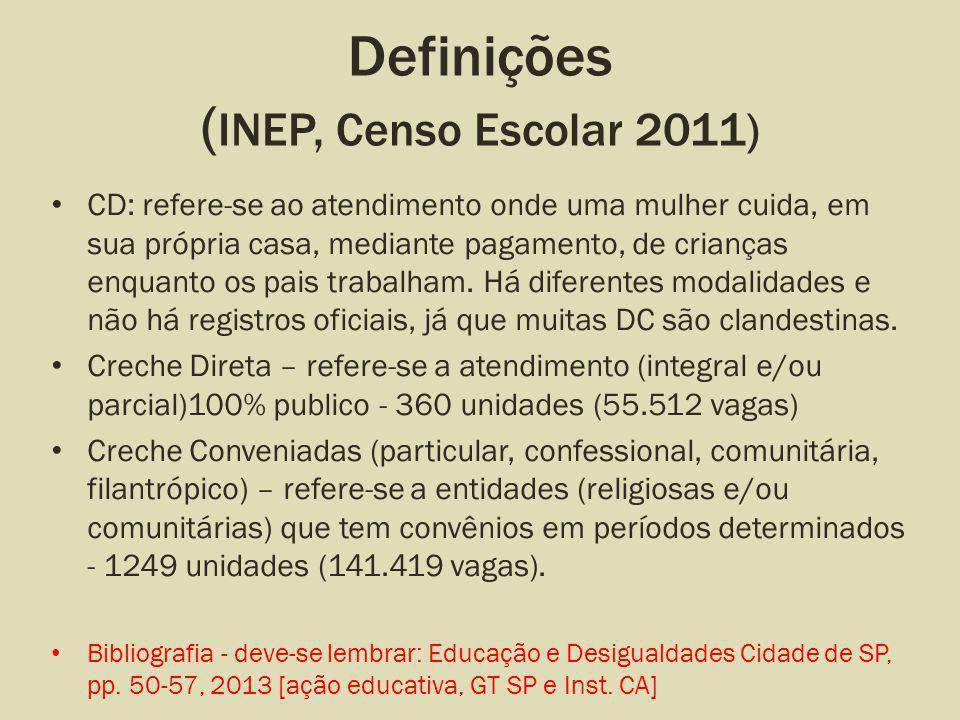Definições ( INEP, Censo Escolar 2011) CD: refere-se ao atendimento onde uma mulher cuida, em sua própria casa, mediante pagamento, de crianças enquan