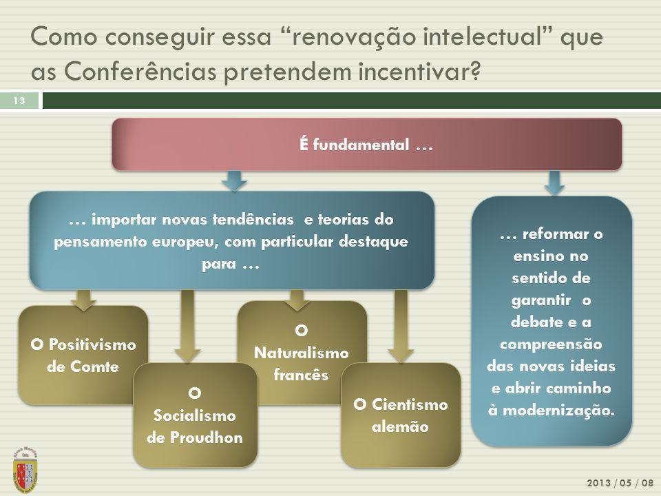 Como conseguir essa renovação intelectual que as Conferências pretendem incentivar? 2013 / 05 / 08 13 É fundamental … É fundamental … … importar novas