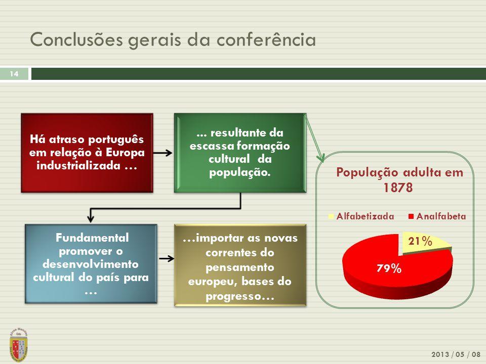 Conclusões gerais da conferência 2013 / 05 / 08 14 …importar as novas correntes do pensamento europeu, bases do progresso…