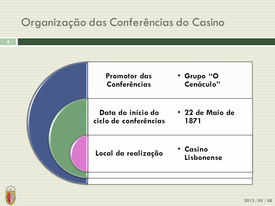 Organização das Conferências do Casino 2013 / 05 / 08 4 Promotor das Conferências Data do início do ciclo de conferências Local da realização Grupo O