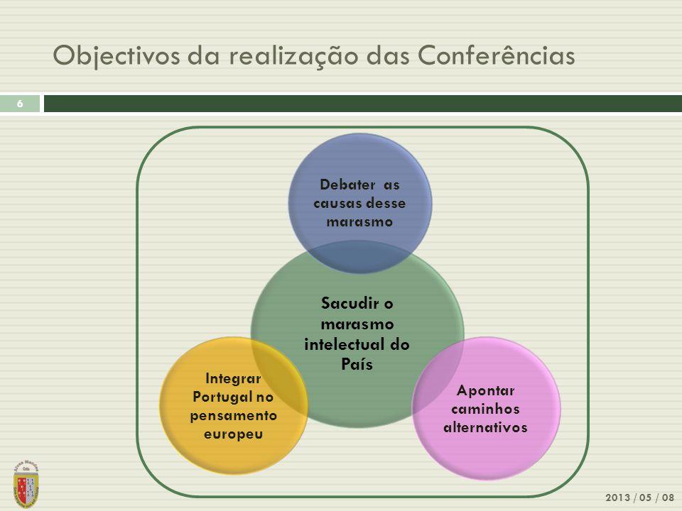 Objectivos da realização das Conferências 2013 / 05 / 08 6 Sacudir o marasmo intelectual do País Debater as causas desse marasmo Apontar caminhos alternativos Integrar Portugal no pensamento europeu