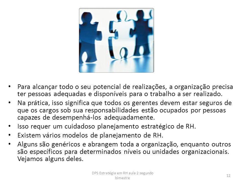 Para alcançar todo o seu potencial de realizações, a organização precisa ter pessoas adequadas e disponíveis para o trabalho a ser realizado. Na práti