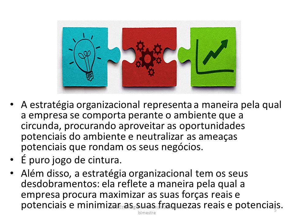 As etapas da administração estratégica Definir uma visão e estabelecer os objetivos Definir e desenvolver o sentido de missão Formular a estratégia para alcançar os objetivos estratégicos Implementar A estratégia Avaliar os resultados e fazer as correções necessárias 1 2 3 4 5 6 DPS Estratégia em RH aula 2 segundo bimestre