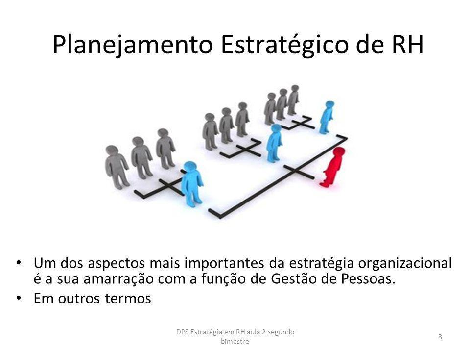 Os passos no planejamento estratégico de RH Objetivos e estratégias organizacionais Objetivos e estratégias de RH Etapa 1: Avaliar os atuais recursos humanos Etapa 2: Prever as necessidades de recursos humanos Etapa 3: Desenvolver e implementar planos de recursos humanos Corrigir/evitar excesso do pessoal Corrigir/evitar falta de pessoal Comparação 9 DPS Estratégia em RH aula 2 segundo bimestre