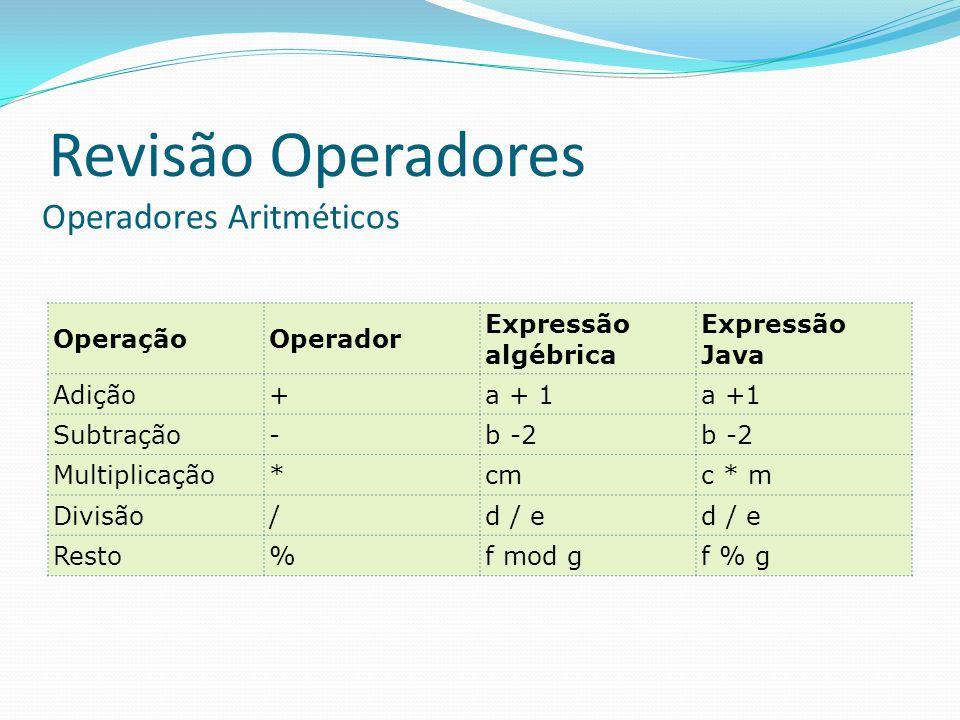 Revisão Operadores OperaçãoOperador Expressão algébrica Expressão Java Adição+a + 1 Subtração-b -2 Multiplicação*cmc * m Divisão/d / e Resto%f mod gf