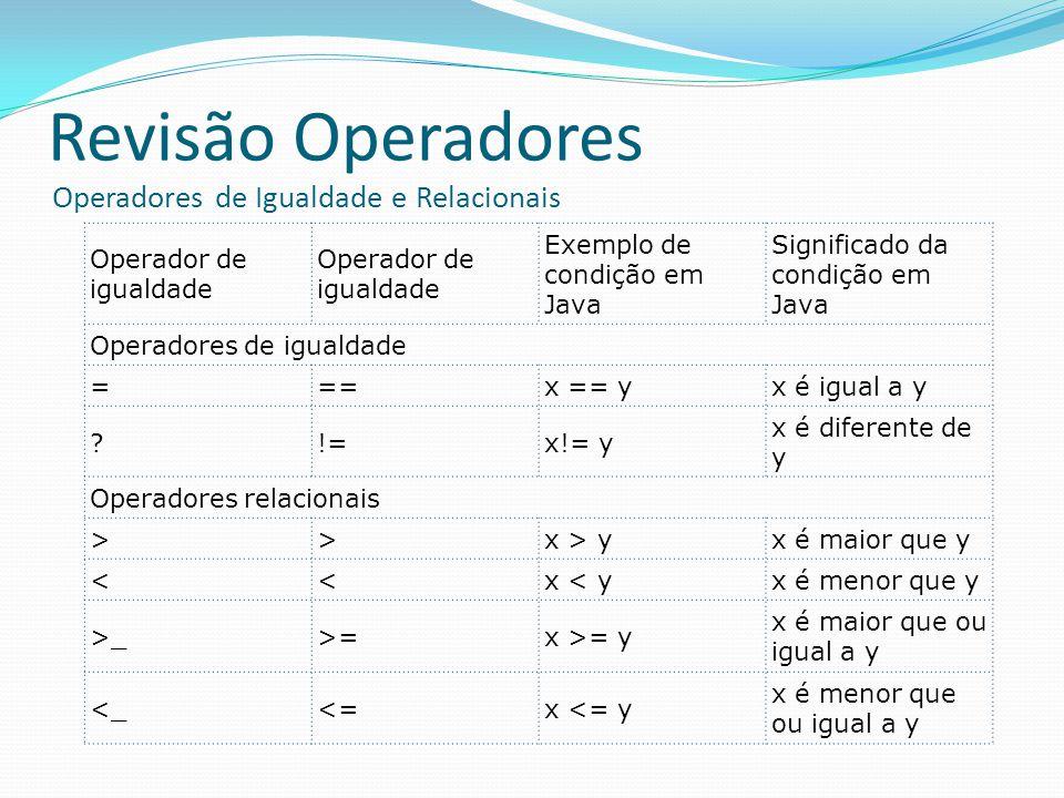 Revisão Operadores Operadores de Igualdade e Relacionais Operador de igualdade Exemplo de condição em Java Significado da condição em Java Operadores