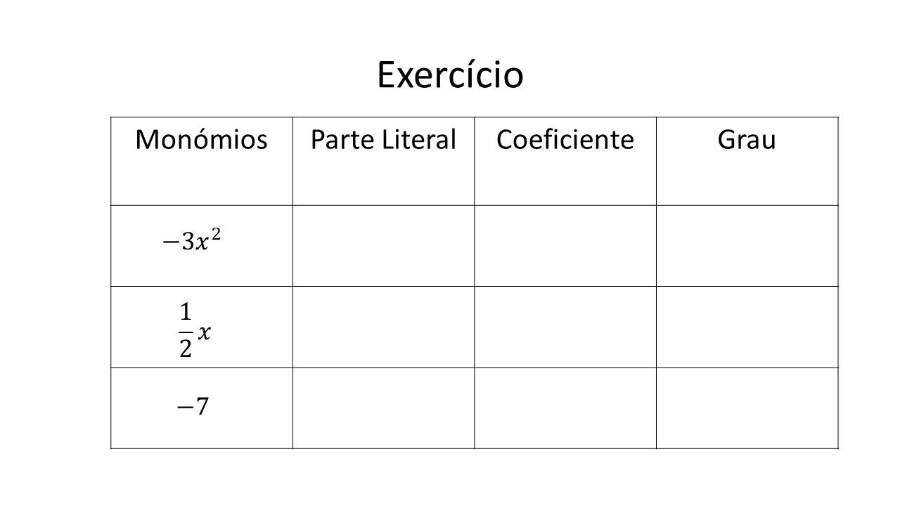 Exercício MonómiosParte LiteralCoeficienteGrau