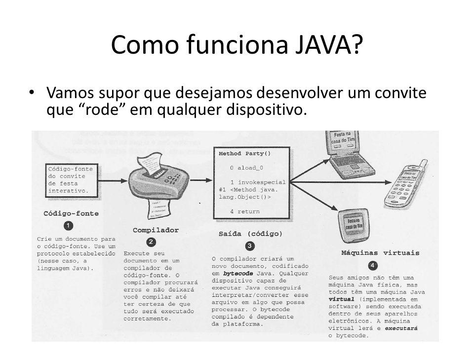 O primeiro programa JAVA Criando códigos JAVA.