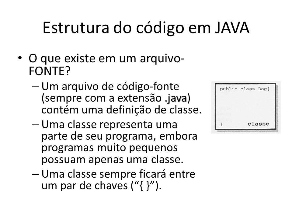 Estrutura do código JAVA O que existe em uma CLASSE.