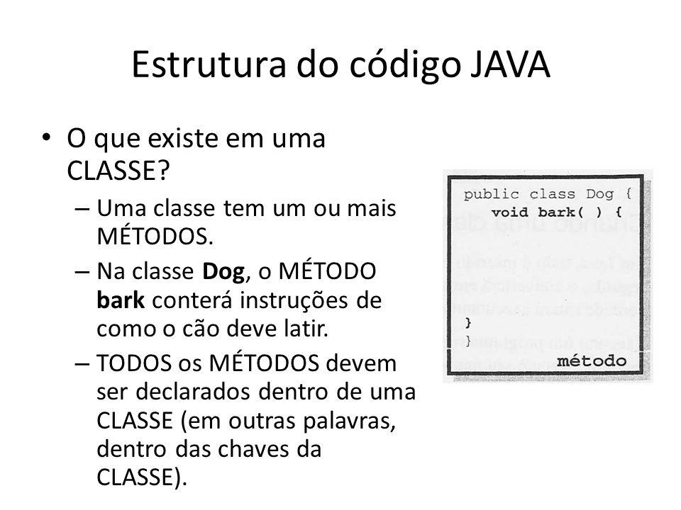 Estrutura do código JAVA O que existe em um MÉTODO.