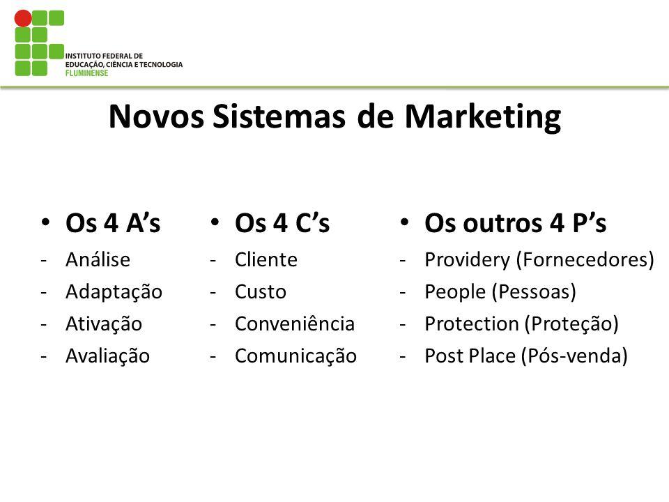 Novos Sistemas de Marketing Os 4 As -Análise -Adaptação -Ativação -Avaliação Os 4 Cs -Cliente -Custo -Conveniência -Comunicação Os outros 4 Ps -Provid