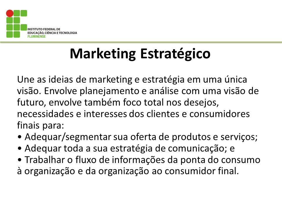 Une as ideias de marketing e estratégia em uma única visão. Envolve planejamento e análise com uma visão de futuro, envolve também foco total nos dese
