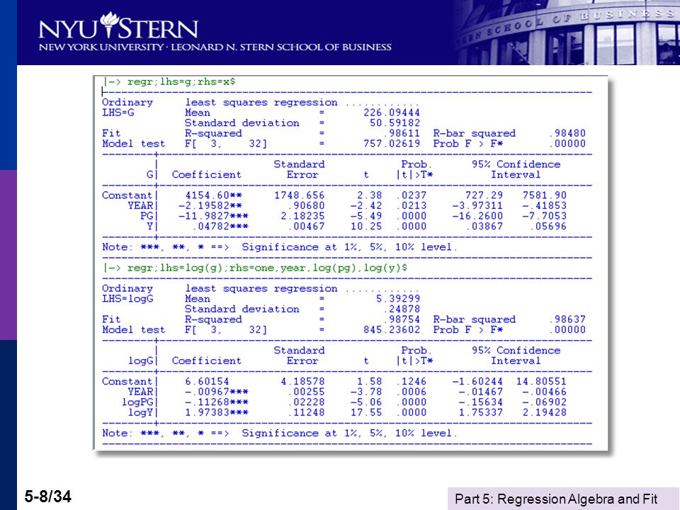 Part 5: Regression Algebra and Fit 5-19/34 Specification and Functional Form: Interaction Effect