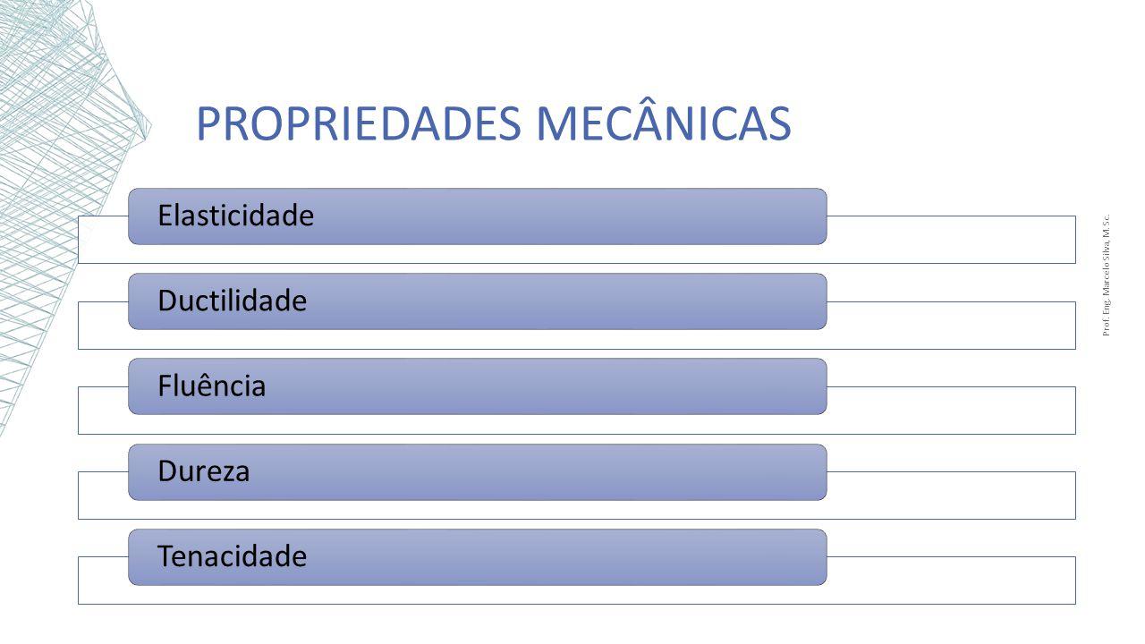 PROPRIEDADES MECÂNICAS ElasticidadeDuctilidadeFluênciaDurezaTenacidade Prof. Eng. Marcelo Silva, M. Sc.