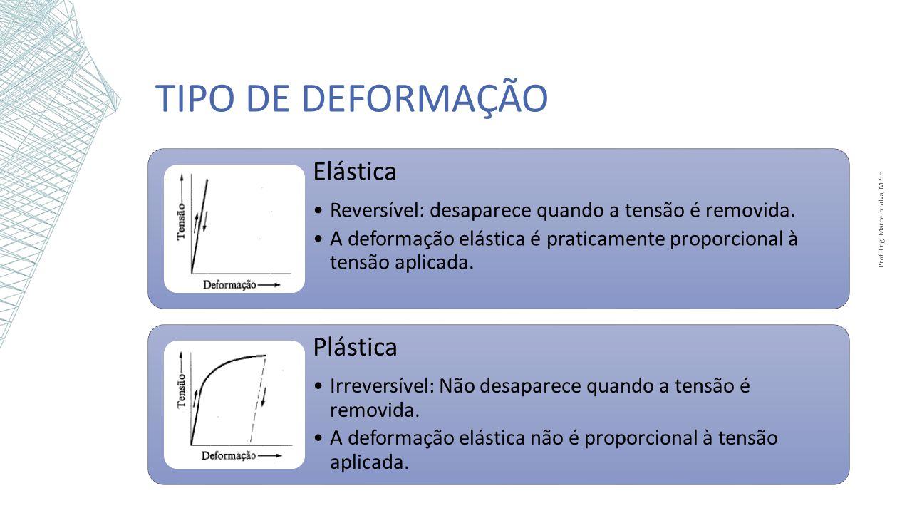 TIPO DE DEFORMAÇÃO Prof. Eng. Marcelo Silva, M. Sc. Elástica Reversível: desaparece quando a tensão é removida. A deformação elástica é praticamente p