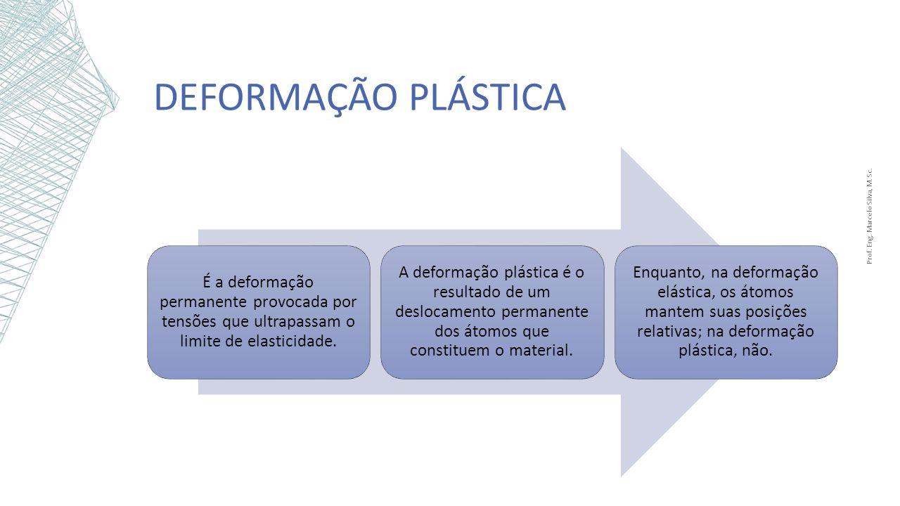 DEFORMAÇÃO PLÁSTICA Prof. Eng. Marcelo Silva, M. Sc. É a deformação permanente provocada por tensões que ultrapassam o limite de elasticidade. A defor