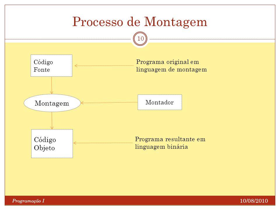 Processo de Montagem 10/08/2010 Programação I 10 Código Fonte Código Objeto Montagem Programa original em linguagem de montagem Montador Programa resu