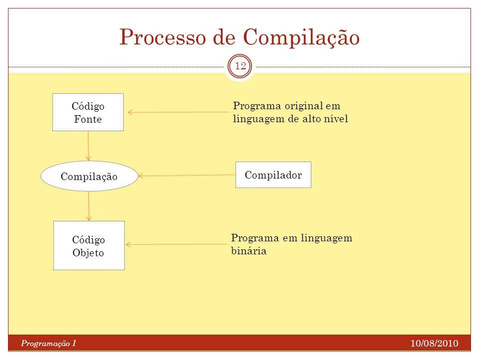 Processo de Compilação 10/08/2010 Programação I 12 Código Fonte Código Objeto Compilação Programa original em linguagem de alto nivel Compilador Progr