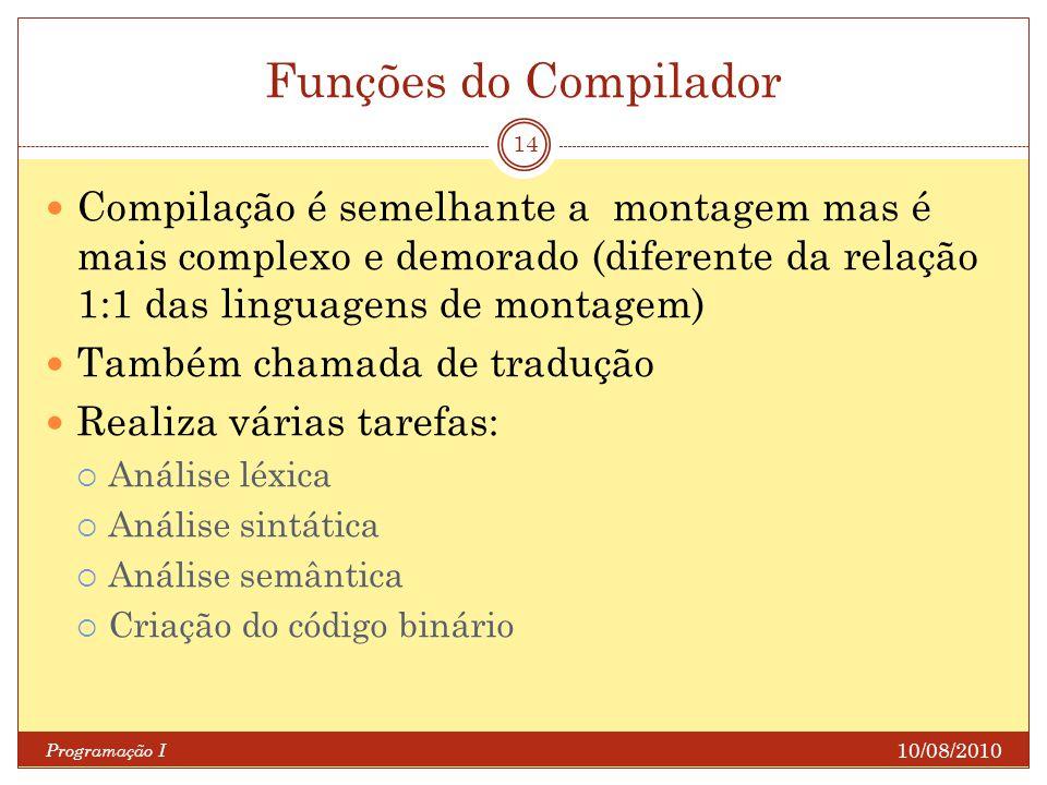 Funções do Compilador 10/08/2010 Programação I 14 Compilação é semelhante a montagem mas é mais complexo e demorado (diferente da relação 1:1 das ling