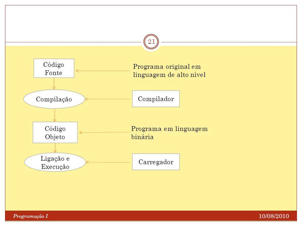 10/08/2010 Programação I 21 Código Fonte Código Objeto Compilação Programa original em linguagem de alto nível Compilador Programa em linguagem binári