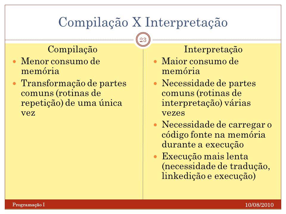 Compilação X Interpretação 10/08/2010 Programação I 23 Compilação Menor consumo de memória Transformação de partes comuns (rotinas de repetição) de um