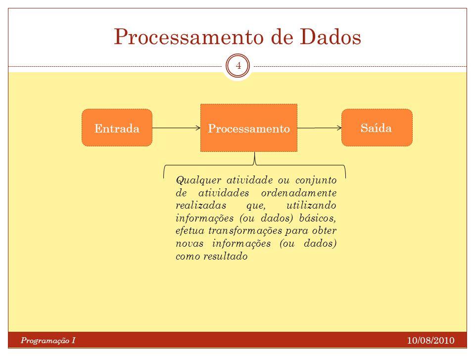 Processamento de Dados Programação I 4 Entrada Processamento Saída Qualquer atividade ou conjunto de atividades ordenadamente realizadas que, utilizan