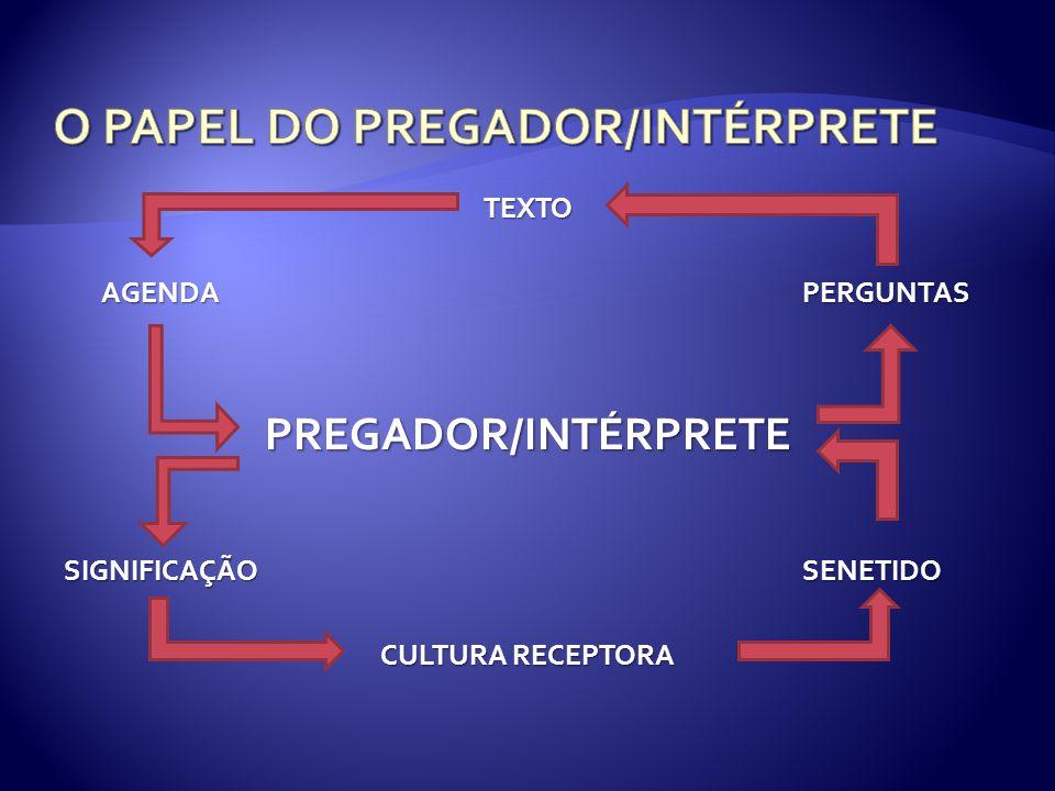 TEXTO AGENDAPERGUNTAS PREGADOR/INTÉRPRETE SIGNIFICAÇÃOSENETIDO CULTURA RECEPTORA