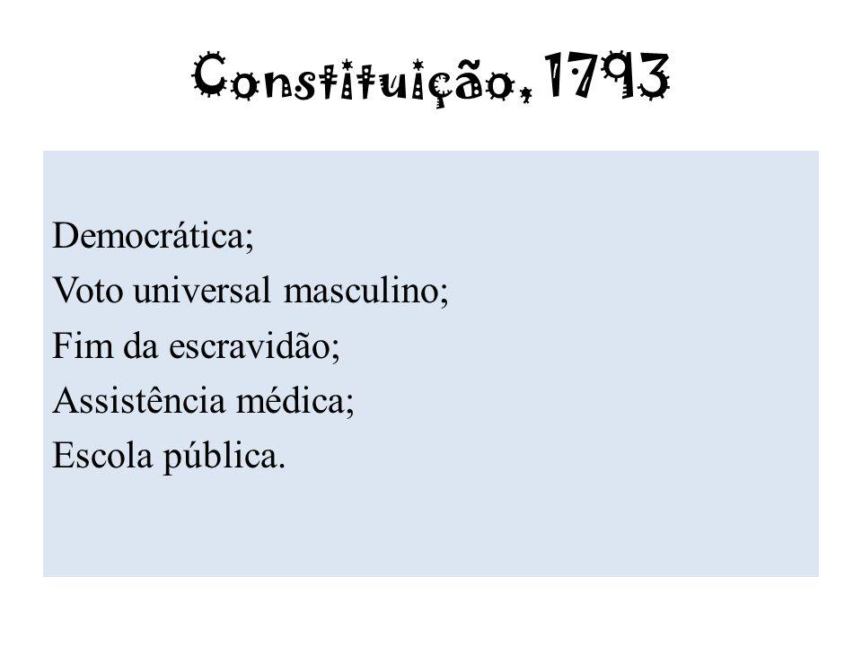 CONVENÇÃO NACIONAL, 1792 Esse período ficou conhecido como Terror, ou Grande Medo.
