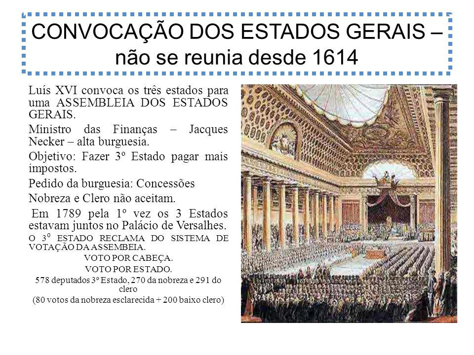 PROCLAMADA A ASSEMBLEIA NACIONAL CONSTITUINTE 06/1789 17/06: CLERO E NOBREZA NÃO CONCORDAM EM MUDAR SUAS PRÁTICAS ELEITORAIS.