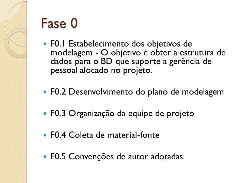 Fase 0 F0.1 Estabelecimento dos objetivos de modelagem - O objetivo é obter a estrutura de dados para o BD que suporte a gerência de pessoal alocado no projeto.