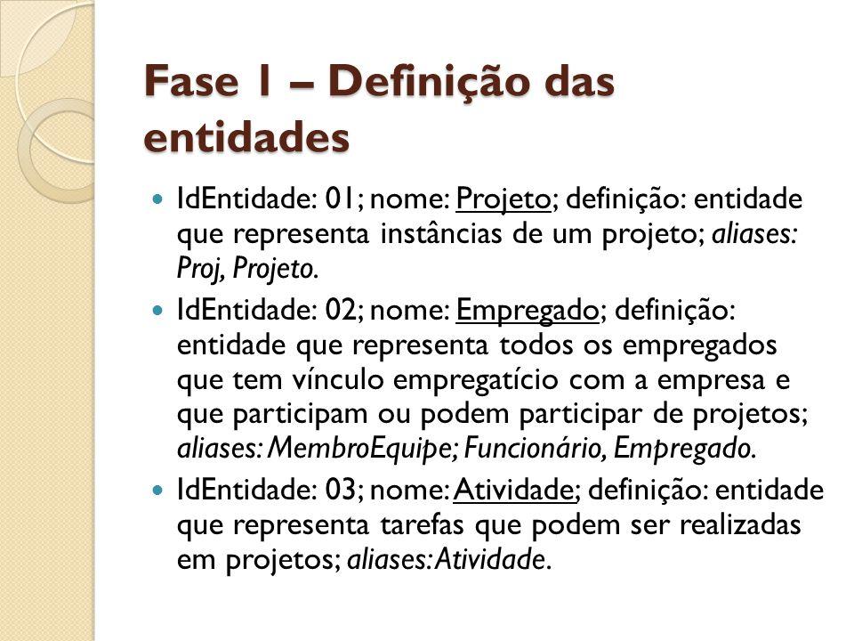 Fase 1 – Definição das entidades IdEntidade: 01; nome: Projeto; definição: entidade que representa instâncias de um projeto; aliases: Proj, Projeto.