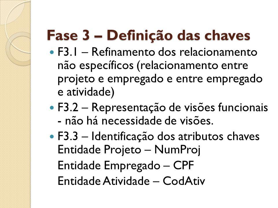 Fase 3 – Definição das chaves F3.1 – Refinamento dos relacionamento não específicos (relacionamento entre projeto e empregado e entre empregado e atividade) F3.2 – Representação de visões funcionais - não há necessidade de visões.