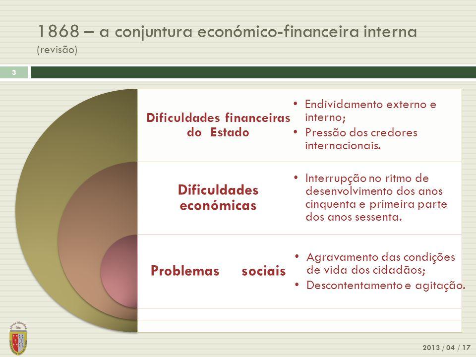 1868 – a conjuntura económico-financeira interna (revisão) 2013 / 04 / 17 3 Dificuldades financeiras do Estado Dificuldades económicas Problemas sociais Endividamento externo e interno; Pressão dos credores internacionais.