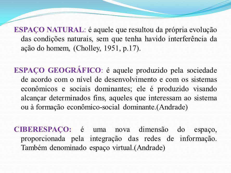 ESPAÇO NATURAL: é aquele que resultou da própria evolução das condições naturais, sem que tenha havido interferência da ação do homem, (Cholley, 1951,