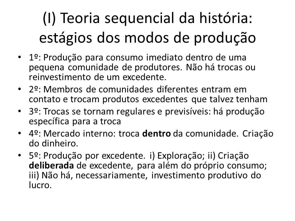 (I) Teoria sequencial da história: estágios dos modos de produção 1º: Produção para consumo imediato dentro de uma pequena comunidade de produtores. N
