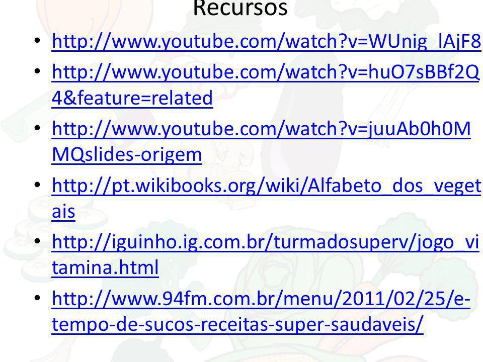Recursos http://www.youtube.com/watch?v=WUnig_lAjF8 http://www.youtube.com/watch?v=huO7sBBf2Q 4&feature=related http://www.youtube.com/watch?v=huO7sBBf2Q 4&feature=related http://www.youtube.com/watch?v=juuAb0h0M MQslides-origem http://www.youtube.com/watch?v=juuAb0h0M MQslides-origem http://pt.wikibooks.org/wiki/Alfabeto_dos_veget ais http://pt.wikibooks.org/wiki/Alfabeto_dos_veget ais http://iguinho.ig.com.br/turmadosuperv/jogo_vi tamina.html http://iguinho.ig.com.br/turmadosuperv/jogo_vi tamina.html http://www.94fm.com.br/menu/2011/02/25/e- tempo-de-sucos-receitas-super-saudaveis/ http://www.94fm.com.br/menu/2011/02/25/e- tempo-de-sucos-receitas-super-saudaveis/