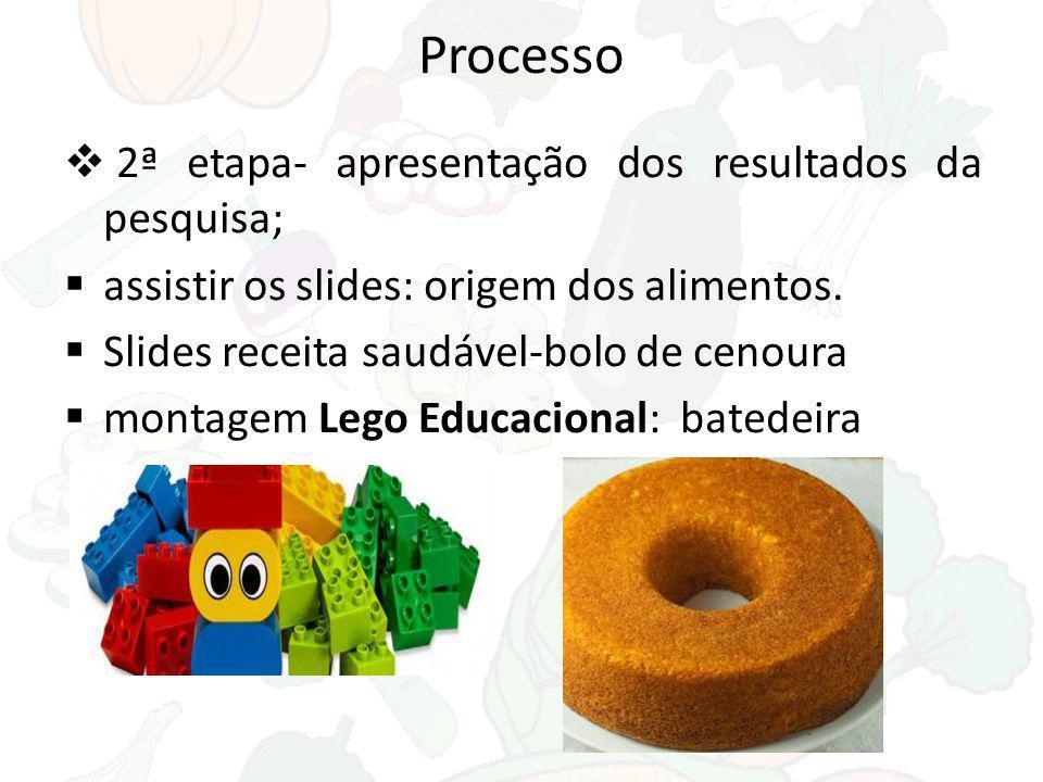 Processo 3ª etapa-pesquisa na web - alfabeto dos vegetais http://pt.wikibooks.org/wiki/Alfabeto_dos_vegetais Discussão: Qual a utilidade e valor dos vegetais, legumes e verduras.