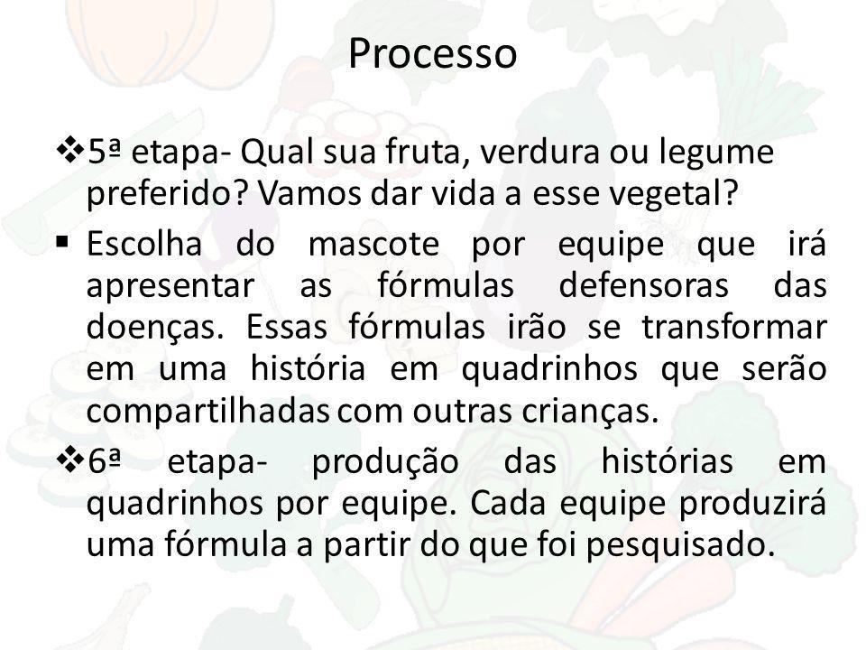 Processo 5ª etapa- Qual sua fruta, verdura ou legume preferido.