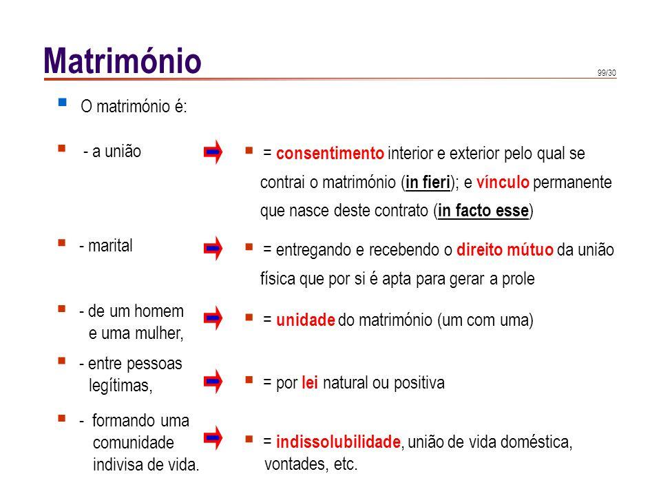 99/30 Matrimónio O matrimónio é: - a união = consentimento interior e exterior pelo qual se contrai o matrimónio ( in fieri ); e vínculo permanente qu