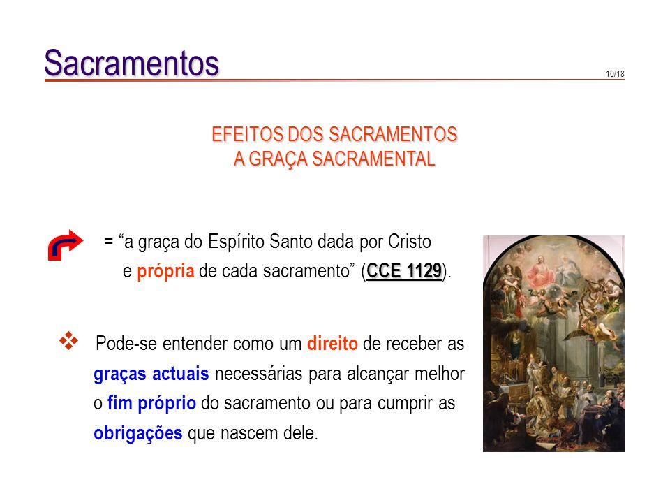 10/18 Sacramentos EFEITOS DOS SACRAMENTOS A GRAÇA SACRAMENTAL Pode-se entender como um direito de receber as graças actuais necessárias para alcançar