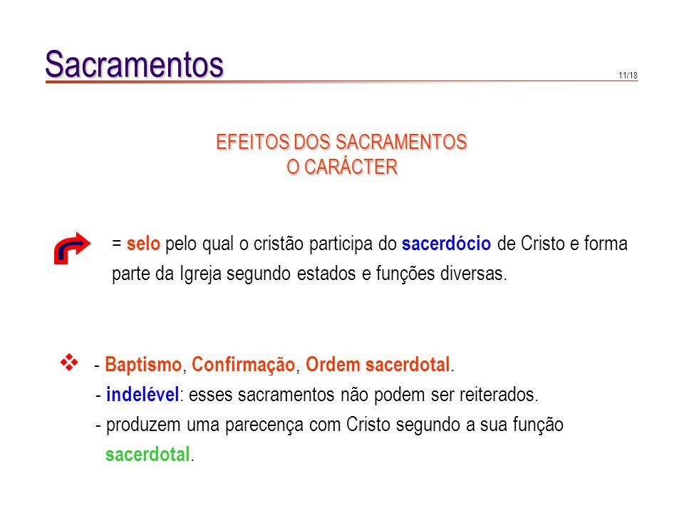 11/18 Sacramentos EFEITOS DOS SACRAMENTOS O CARÁCTER - Baptismo, Confirmação, Ordem sacerdotal. - indelével : esses sacramentos não podem ser reiterad