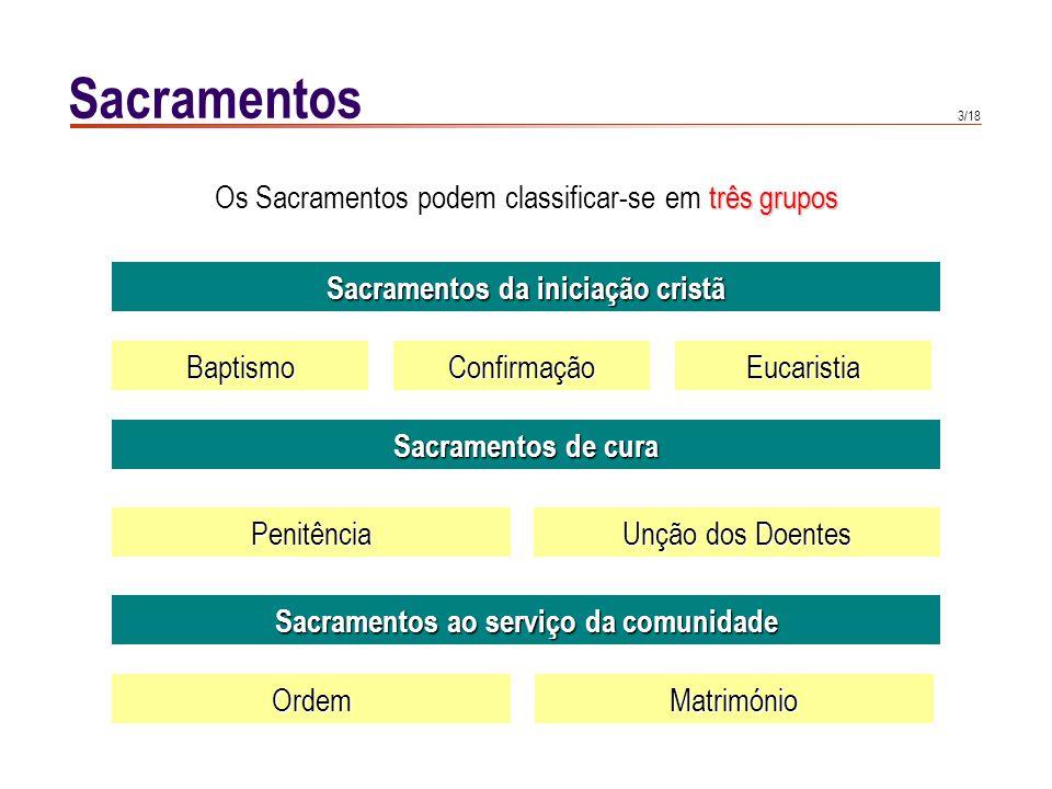 3/18 Sacramentos três grupos Os Sacramentos podem classificar-se em três grupos Sacramentos da iniciação cristã Sacramentos de cura Sacramentos ao ser
