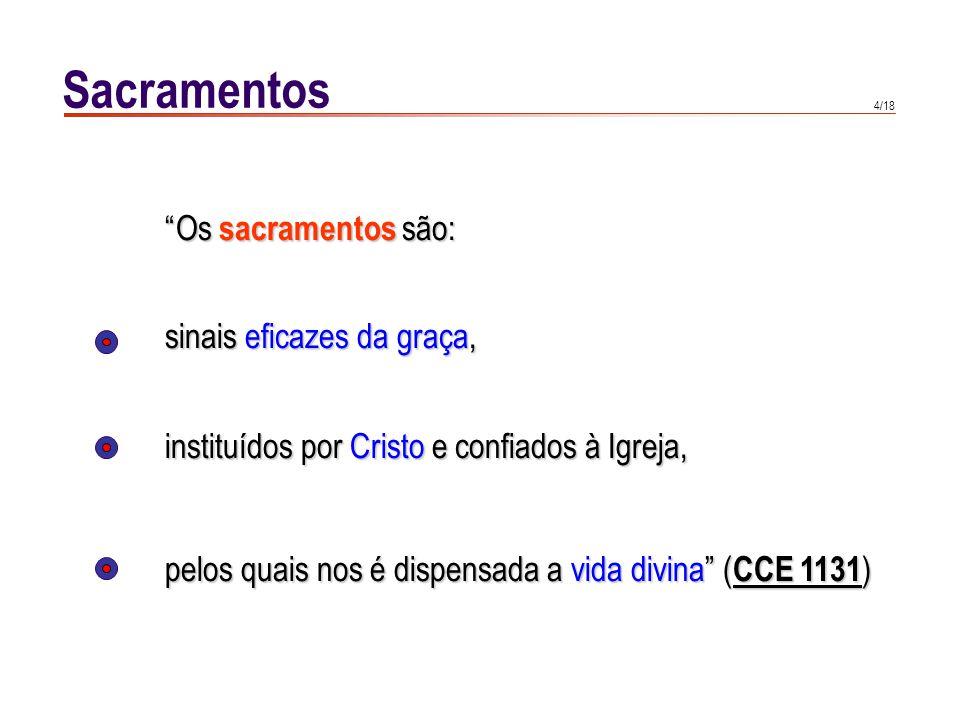 4/18 Sacramentos Os sacramentos são: sinais eficazes da graça, instituídos por Cristo e confiados à Igreja, pelos quais nos é dispensada a vida divina
