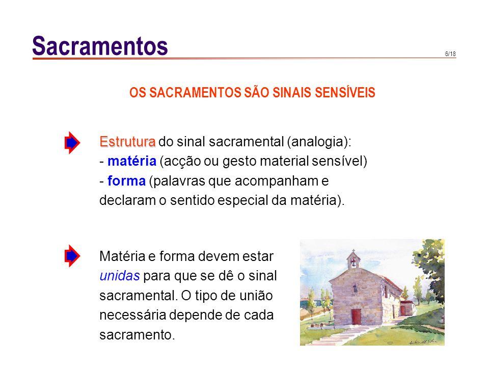 6/18 Sacramentos OS SACRAMENTOS SÃO SINAIS SENSÍVEIS Estrutura Estrutura do sinal sacramental (analogia): - matéria (acção ou gesto material sensível)
